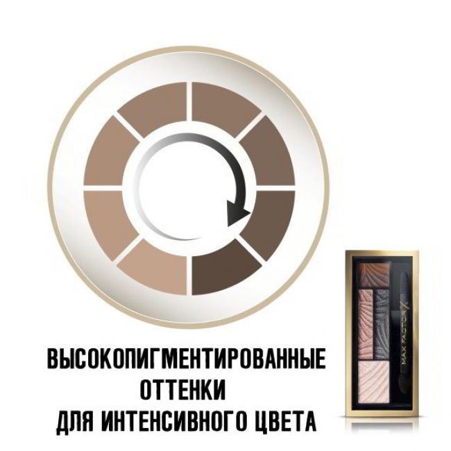 MAX FACTOR Тени для век и бровей SMOKEY EYE DRAMA 2-IN-1 KIT №02