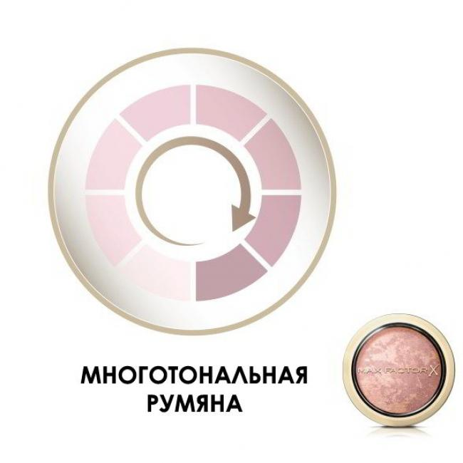 MAX FACTOR Румяна CREME PUFF BLUSH №25
